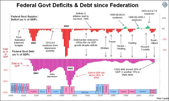 deficits.png